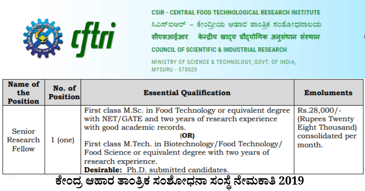 CFTRI Recruitment 2019 notification Walk-in Interview for 1